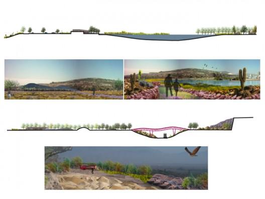 Mapa qu es la arquitectura del paisaje plataforma for Arquitectura del paisaje