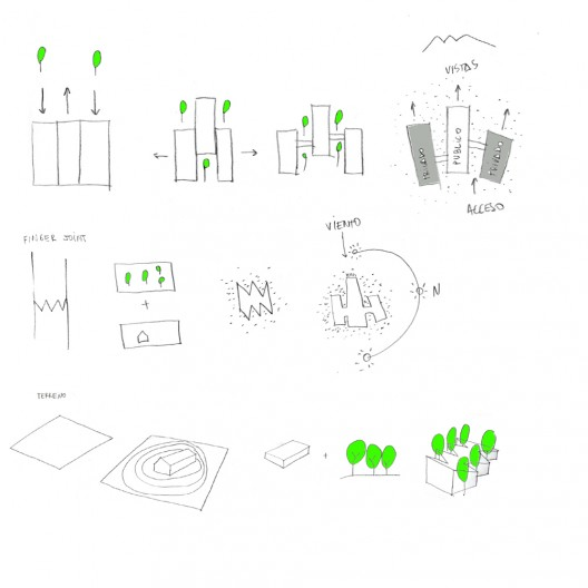 Casa finger joint land arquitectos plataforma arquitectura for Concepto de arquitectura