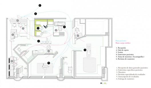 Arquitectura abril 2011 for Medidas de una oficina arquitectura