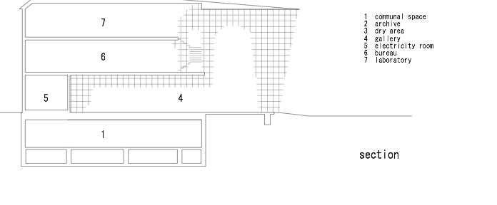 Museo y Centro de Investigación GC Prostho / Kengo Kuma & Asociados (1) Corte