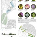 London Rain Farm / Andrés Briones Diagramas