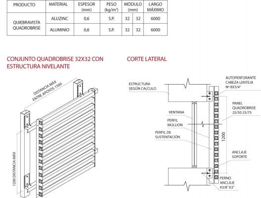 Revestimiento quadrobrise 32 x 32 hunter douglas for Revestimiento exterior zinc