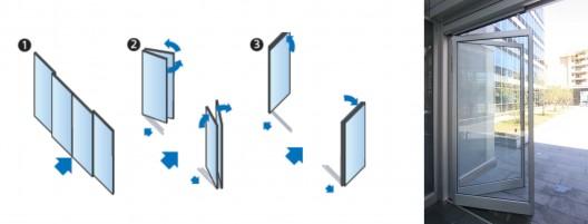 Glasstech automatismo puertas correderas for Automatismo puerta corredera