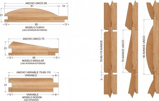 Revestimiento en lenga de ignisterra for Revestimiento tipo madera