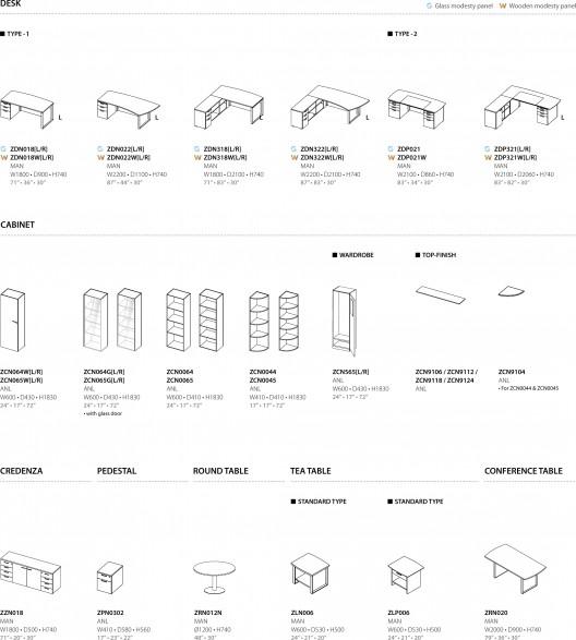 Muebles de oficina tierra serie premier class de sos fursys for Especificaciones tecnicas de mobiliario de oficina