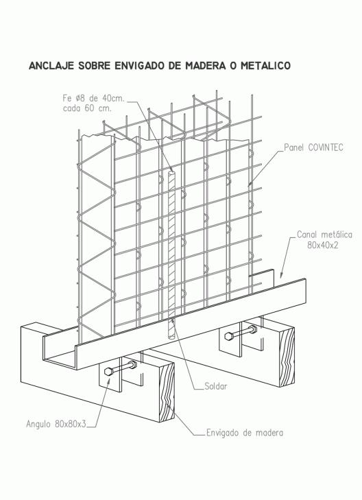 En Detalle Sistema De Paneles Covintec Planos De Casas